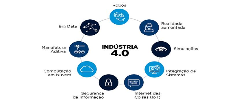 Indústria 4.0 – A aproximação entre Tecnologia de Operações (OT) e Tecnologia da Informação (IT)